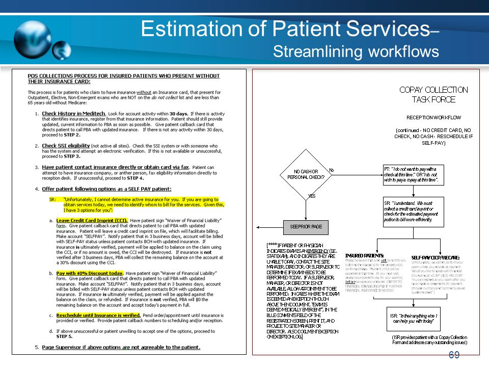 69 Estimation of Patient Services – Streamlining workflows