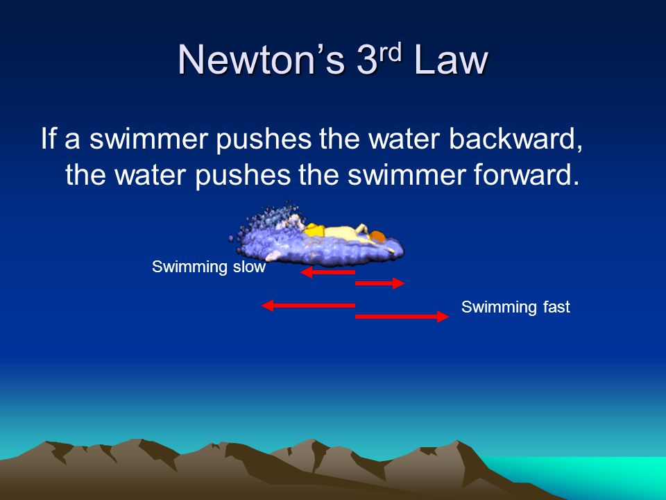 Newton's 3 rd Law If a swimmer pushes the water backward, the water pushes the swimmer forward.