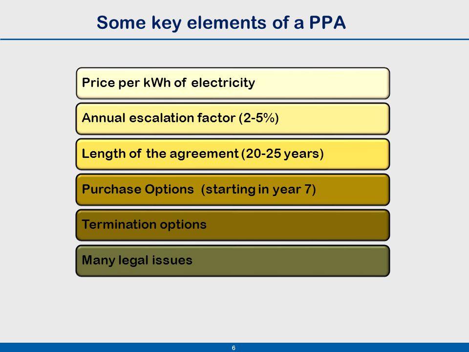 6 Some key elements of a PPA Price per kWh of electricityAnnual escalation factor (2-5%)Length of the agreement (20-25 years)Purchase Options (starting in year 7)Termination optionsMany legal issues