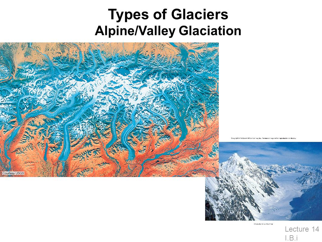 Types of Glaciers Alpine/Valley Glaciation Lecture 14 I.B.i