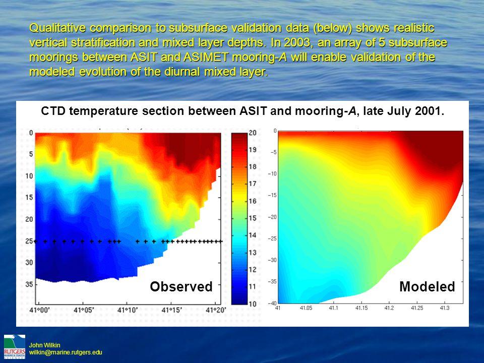 John Wilkin wilkin@marine.rutgers.edu CTD temperature section between ASIT and mooring-A, late July 2001.