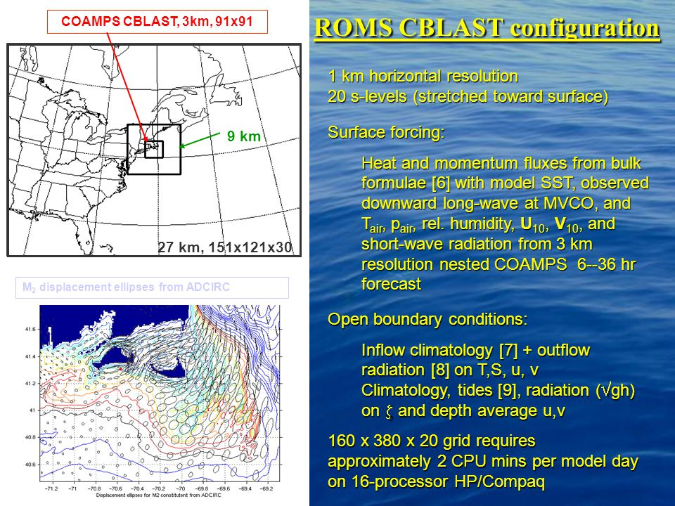 John Wilkin wilkin@marine.rutgers.edu 1 km horizontal resolution 20 s-levels (stretched toward surface) ROMS CBLAST configuration Open boundary conditions: Inflow climatology [7] + outflow radiation [8] on T,S, u, v Climatology, tides [9], radiation (  gh) on  and depth average u,v 160 x 380 x 20 grid requires approximately 2 CPU mins per model day on 16-processor HP/Compaq M 2 displacement ellipses from ADCIRC COAMPS CBLAST, 3km, 91x91 9 km 27 km, 151x121x30 Surface forcing: Heat and momentum fluxes from bulk formulae [6] with model SST, observed downward long-wave at MVCO, and T air, p air, rel.