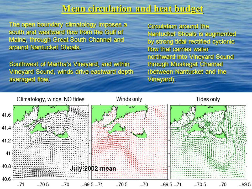 John Wilkin wilkin@marine.rutgers.edu Circulation around the Nantucket Shoals is augmented by strong tidal rectified cyclonic flow that carries water northward into Vineyard Sound through Muskegat Channel (between Nantucket and the Vineyard).