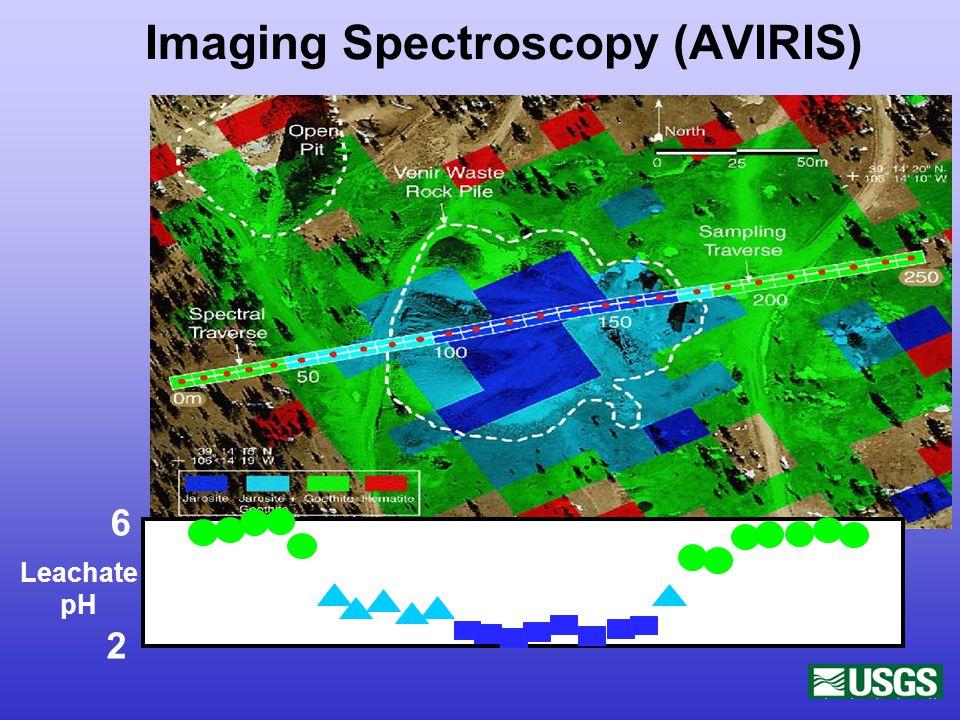 2 6 Leachate pH Imaging Spectroscopy (AVIRIS)
