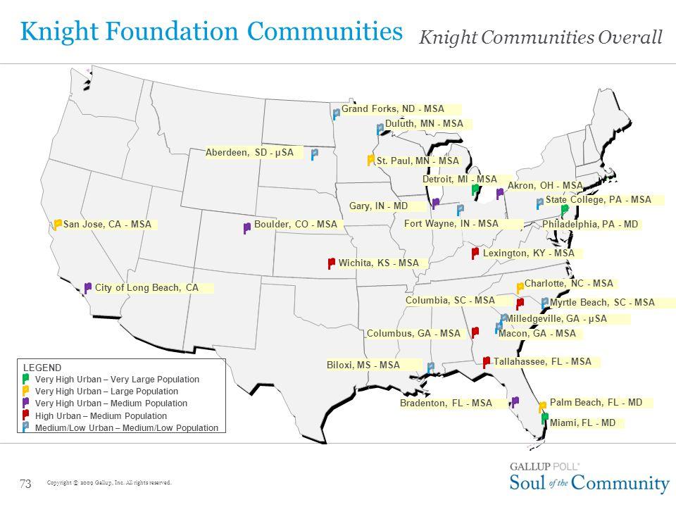 Knight Communities Overall 72 Knight Foundation Communities *Oversampled communities Copyright © 2009 Gallup, Inc.