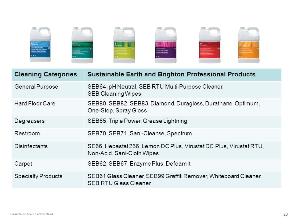 20 Presentation title l Section Name Overview of Current Assortment Cleaning CategoriesSustainable Earth and Brighton Professional Products General Pu