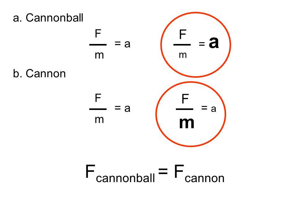a. Cannonball b. Cannon FmFm = a FmFm FmFm F m F cannonball = F cannon