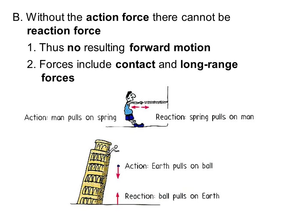 B. Without the action force there cannot be reaction force 1. Thus no resulting forward motion 2. Forces include contact and long-range forces