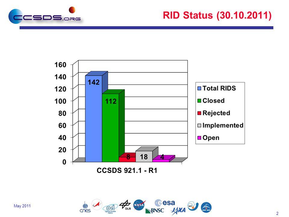 2 May 2011 RID Status (30.10.2011)