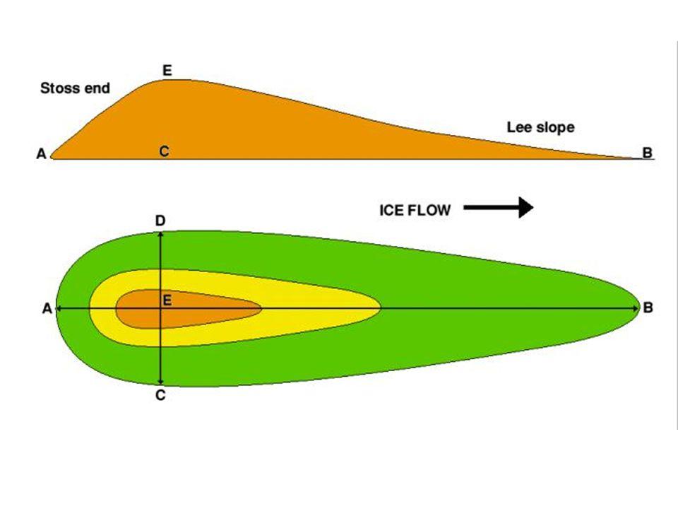 Drumlins Description: Oval hills made mostly of till (ground moraine).