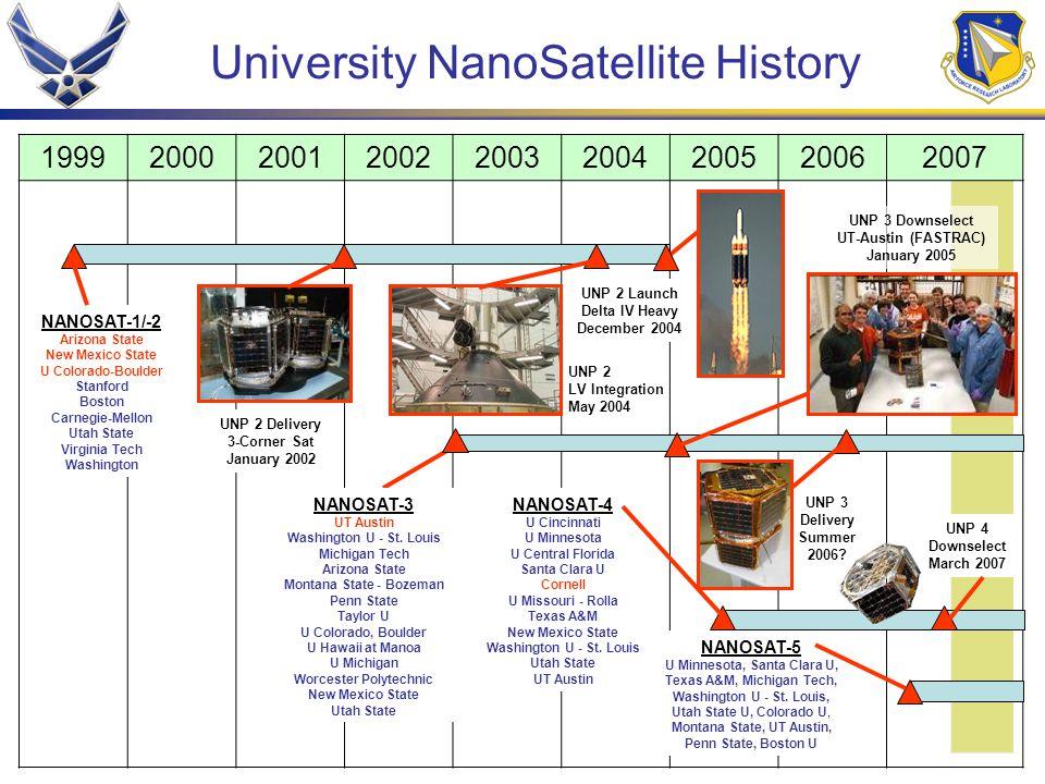 199920002001200220032004200520062007 University NanoSatellite History NANOSAT-1/-2 Arizona State New Mexico State U Colorado-Boulder Stanford Boston Carnegie-Mellon Utah State Virginia Tech Washington NANOSAT-3 UT Austin Washington U - St.