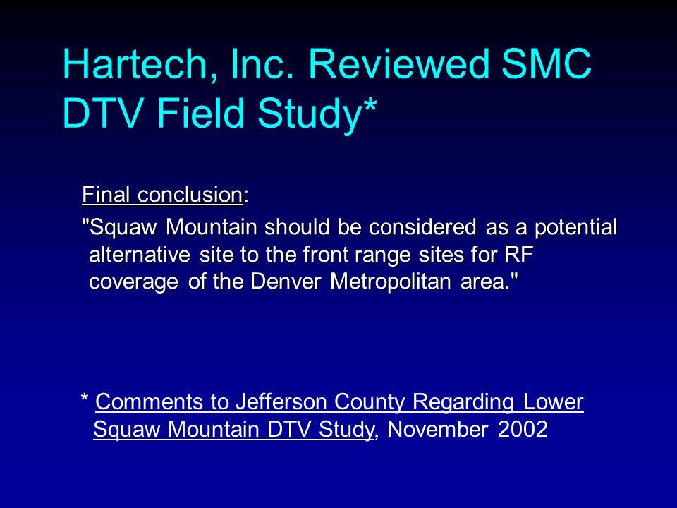 Hartech, Inc.