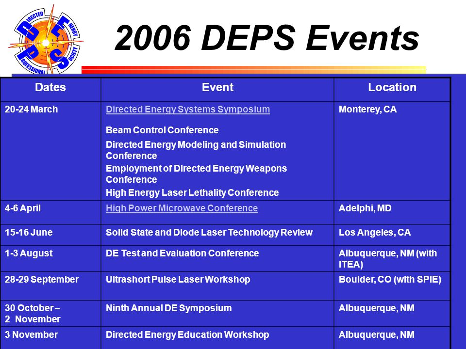 2006 DEPS Events DatesEventLocation 20-24 MarchDirected Energy Systems Symposium Beam Control Conference Directed Energy Modeling and Simulation Conference Employment of Directed Energy Weapons Conference High Energy Laser Lethality Conference Monterey, CA 4-6 AprilHigh Power Microwave ConferenceAdelphi, MD 15-16 JuneSolid State and Diode Laser Technology ReviewLos Angeles, CA 1-3 AugustDE Test and Evaluation ConferenceAlbuquerque, NM (with ITEA) 28-29 SeptemberUltrashort Pulse Laser WorkshopBoulder, CO (with SPIE) 30 October – 2 November Ninth Annual DE SymposiumAlbuquerque, NM 3 NovemberDirected Energy Education WorkshopAlbuquerque, NM