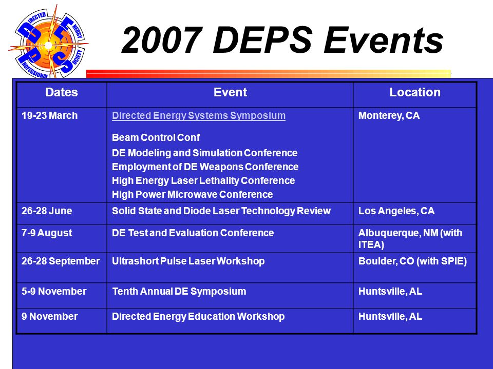 2007 DEPS Events DatesEventLocation 19-23 MarchDirected Energy Systems Symposium Beam Control Conf DE Modeling and Simulation Conference Employment of DE Weapons Conference High Energy Laser Lethality Conference High Power Microwave Conference Monterey, CA 26-28 JuneSolid State and Diode Laser Technology ReviewLos Angeles, CA 7-9 AugustDE Test and Evaluation ConferenceAlbuquerque, NM (with ITEA) 26-28 SeptemberUltrashort Pulse Laser WorkshopBoulder, CO (with SPIE) 5-9 NovemberTenth Annual DE SymposiumHuntsville, AL 9 NovemberDirected Energy Education WorkshopHuntsville, AL