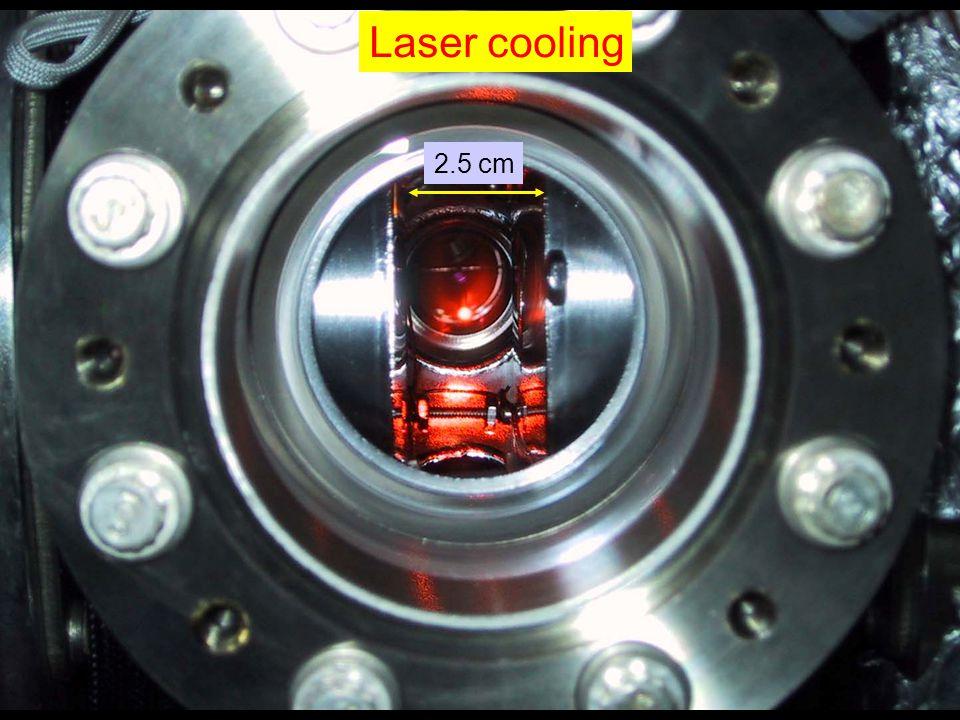 MOT 2.5 cm Laser cooling