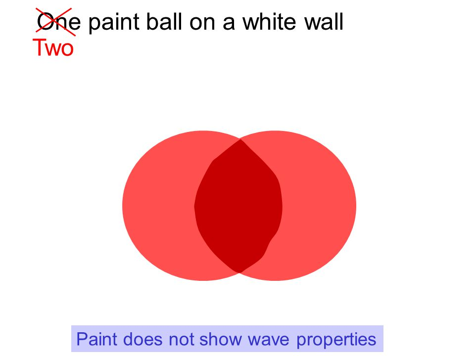 One paint ball on a white wall Two Paint does not show wave properties