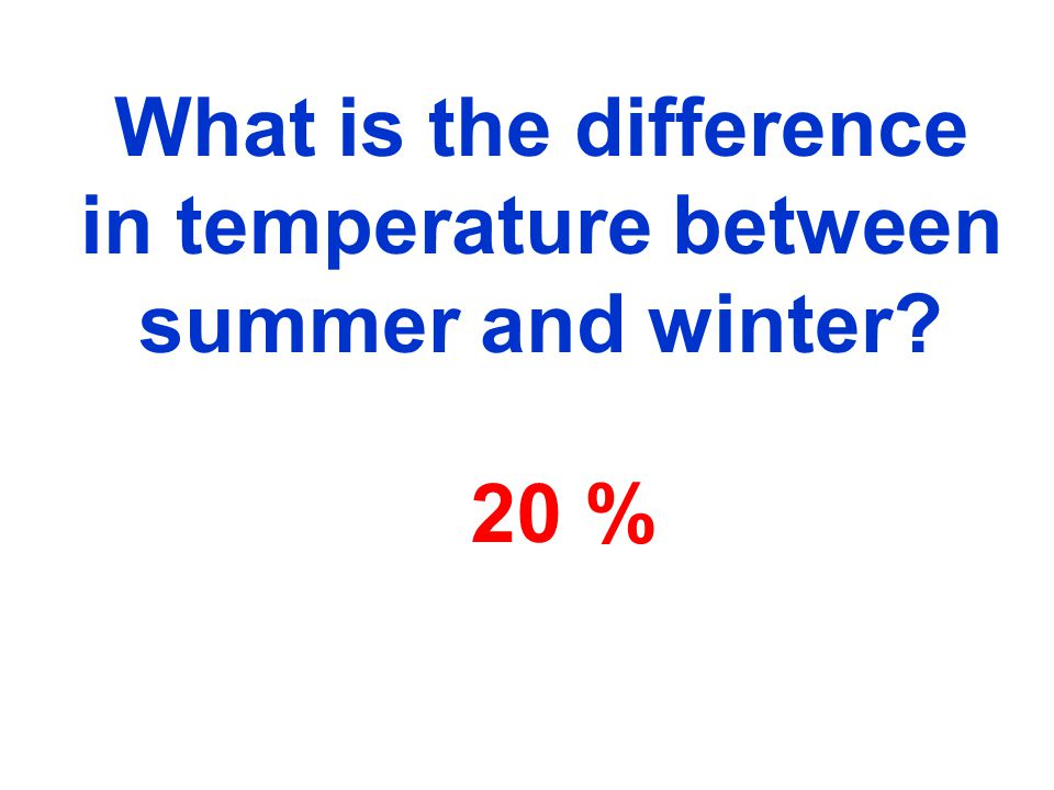 What is temperature What is the difference in temperature between summer and winter 20 %