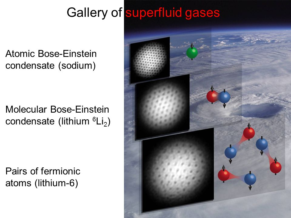 Atomic Bose-Einstein condensate (sodium) Molecular Bose-Einstein condensate (lithium 6 Li 2 ) Pairs of fermionic atoms (lithium-6) Gallery of superfluid gases
