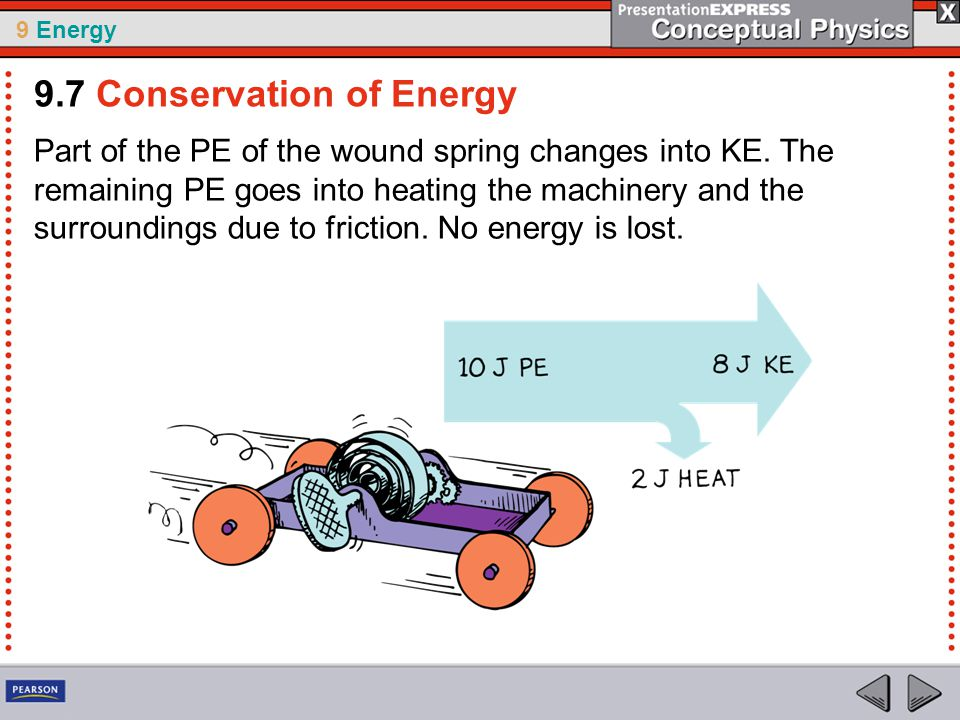 9 Energy Part of the PE of the wound spring changes into KE.