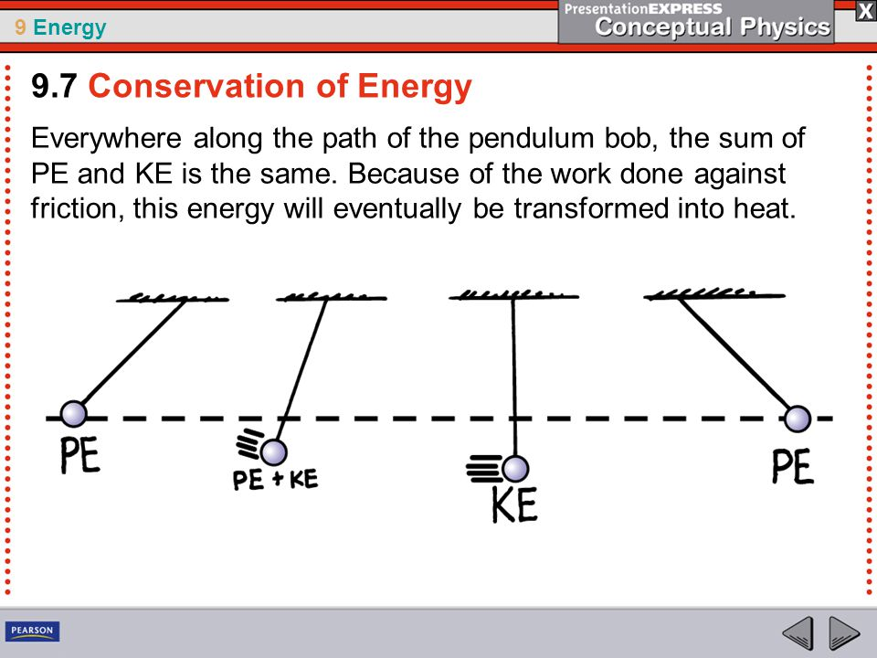9 Energy Everywhere along the path of the pendulum bob, the sum of PE and KE is the same.