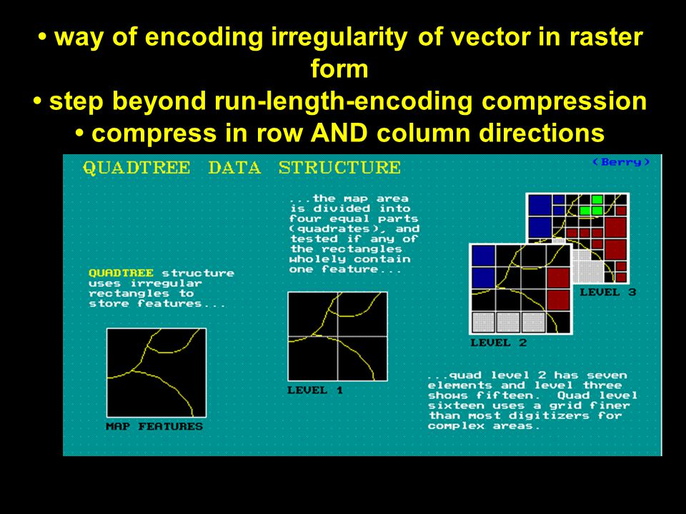 way of encoding irregularity of vector in raster form step beyond run-length-encoding compression compress in row AND column directions