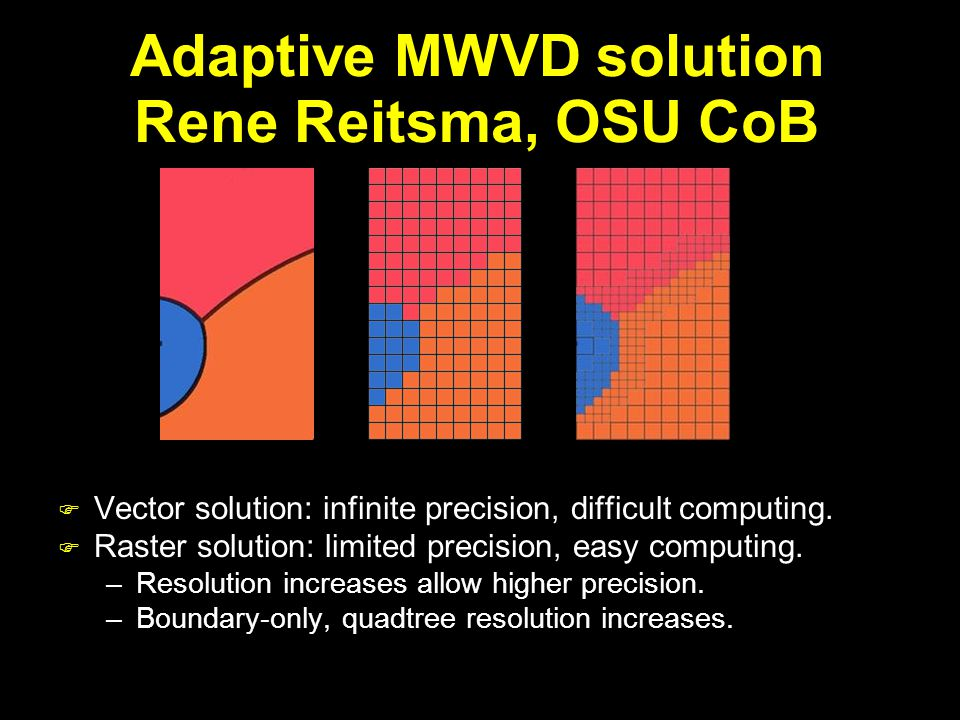 Adaptive MWVD solution Rene Reitsma, OSU CoB  Vector solution: infinite precision, difficult computing.