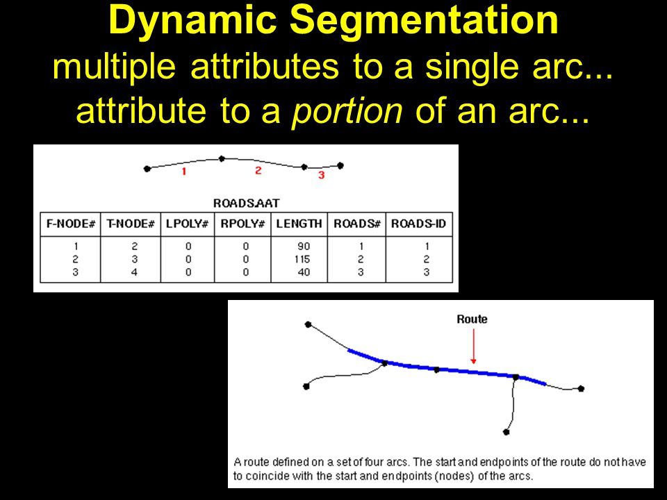 Dynamic Segmentation multiple attributes to a single arc... attribute to a portion of an arc...