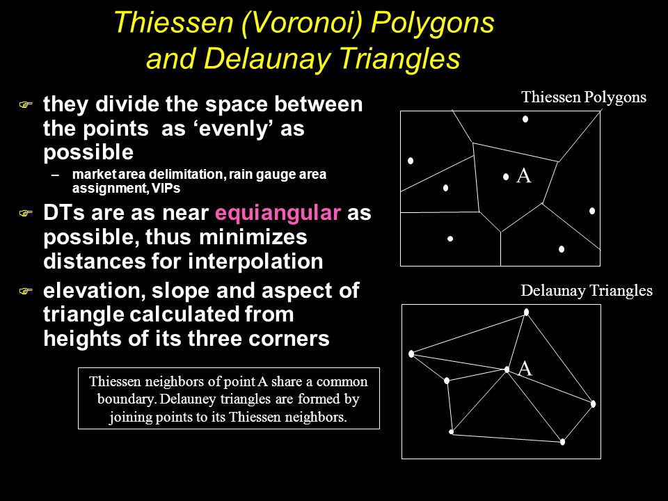 Thiessen (Voronoi) Polygons and Delaunay Triangles  they divide the space between the points as 'evenly' as possible –market area delimitation, rain gauge area assignment, VIPs  DTs are as near equiangular as possible, thus minimizes distances for interpolation  elevation, slope and aspect of triangle calculated from heights of its three corners A Thiessen neighbors of point A share a common boundary.