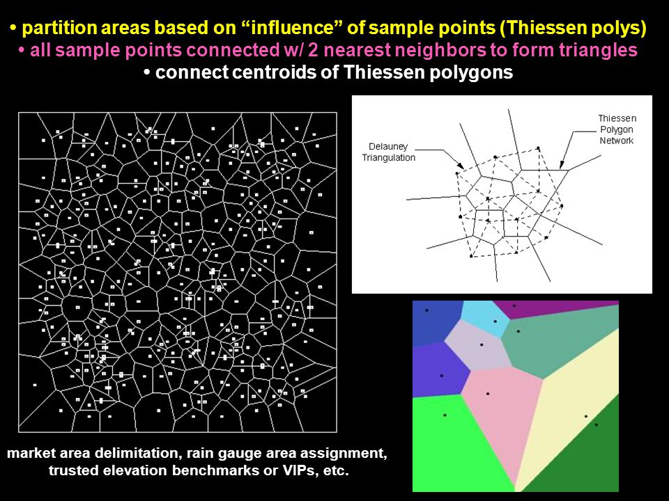 partition areas based on influence of sample points (Thiessen polys) all sample points connected w/ 2 nearest neighbors to form triangles connect centroids of Thiessen polygons market area delimitation, rain gauge area assignment, trusted elevation benchmarks or VIPs, etc.