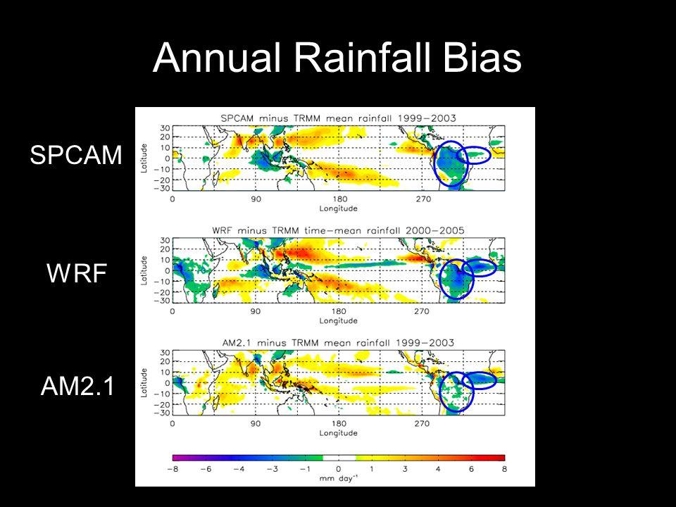 Annual Rainfall Bias SPCAM WRF AM2.1
