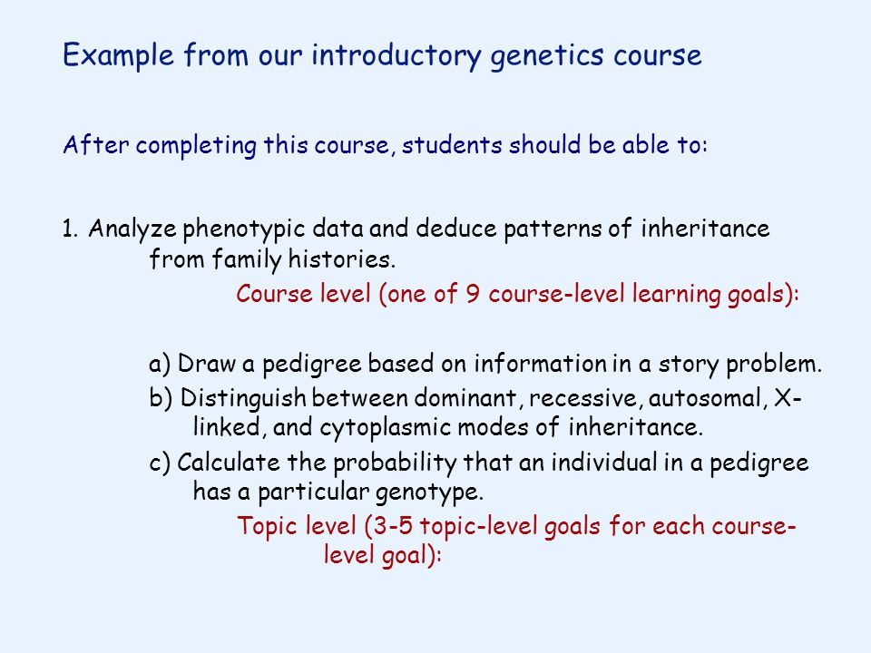 Example from our introductory genetics course After completing this course, students should be able to: 1.