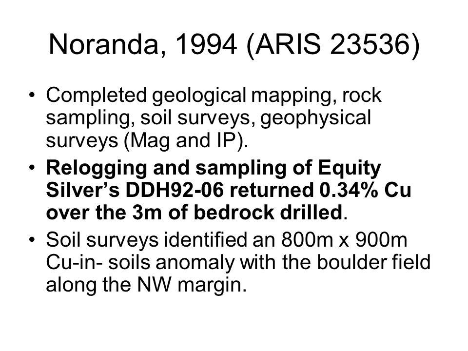 Noranda, 1994 (ARIS 23536) Completed geological mapping, rock sampling, soil surveys, geophysical surveys (Mag and IP).
