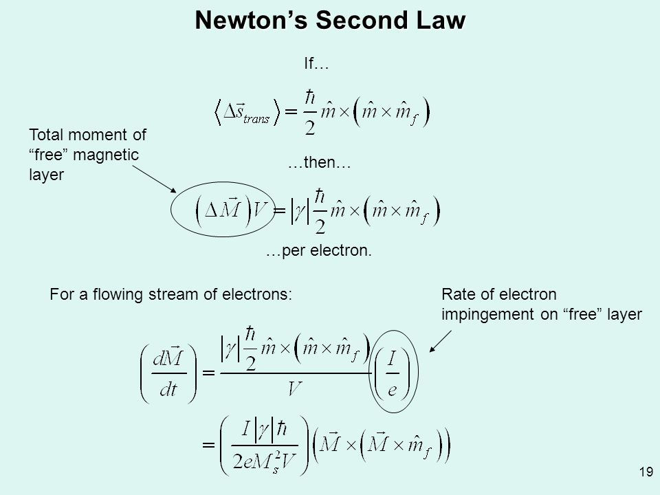 "19 Newton's Second Law If… …then… …per electron. For a flowing stream of electrons: Total moment of ""free"" magnetic layer Rate of electron impingement"