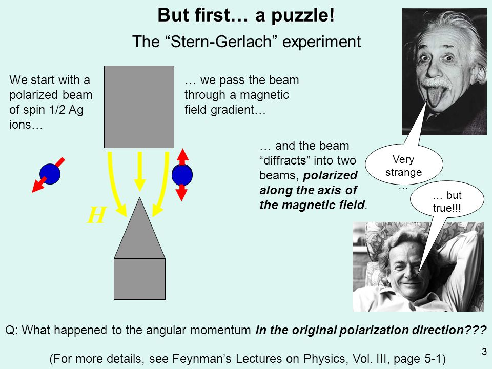 "3 But first… a puzzle! We start with a polarized beam of spin 1/2 Ag ions… … we pass the beam through a magnetic field gradient… … and the beam ""diffr"