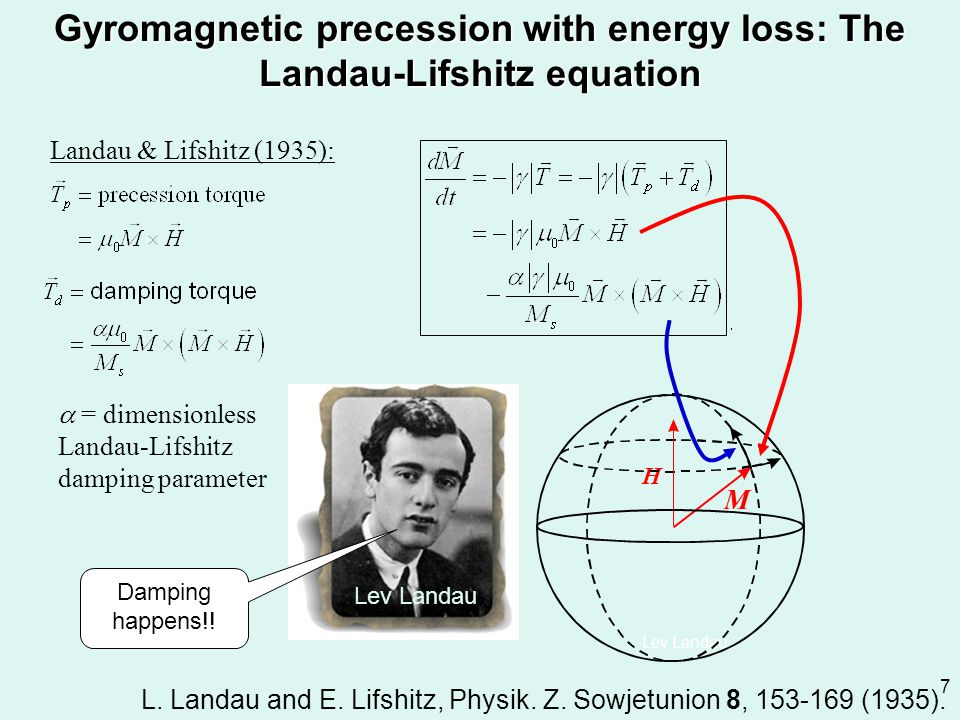 7 Landau & Lifshitz (1935):  = dimensionless Landau-Lifshitz damping parameter Gyromagnetic precession with energy loss: The Landau-Lifshitz equatio