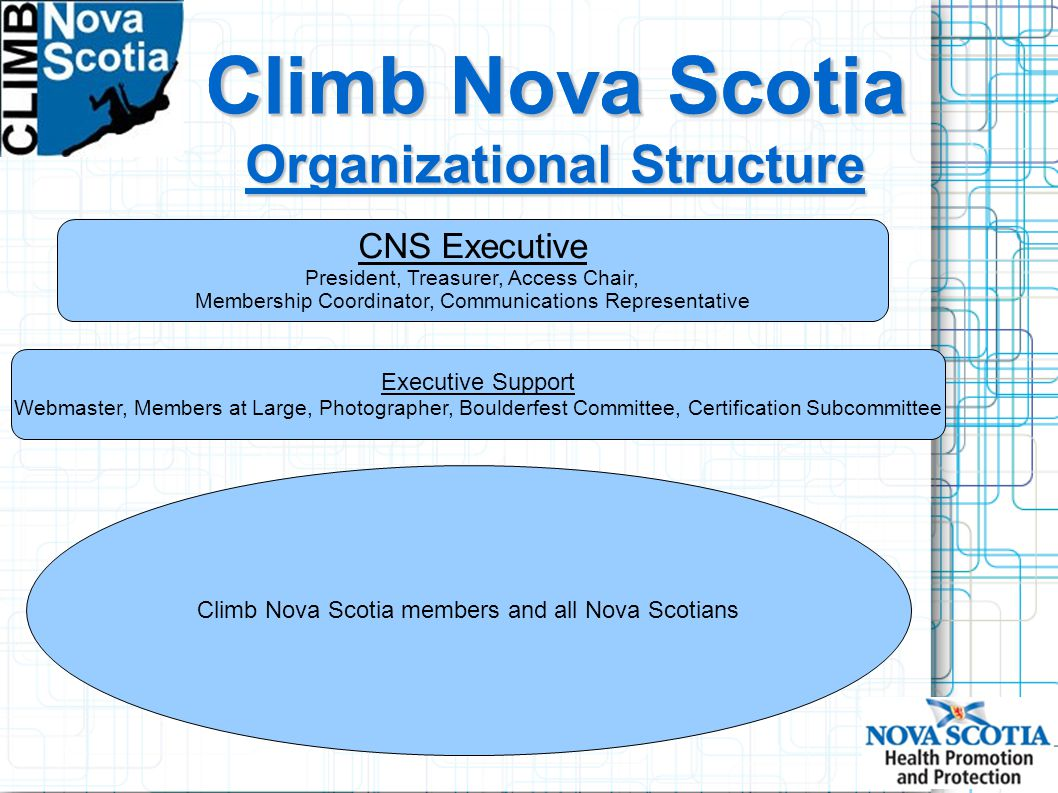 Climb Nova Scotia Organizational Structure CNS Executive President, Treasurer, Access Chair, Membership Coordinator, Communications Representative Executive Support Webmaster, Members at Large, Photographer, Boulderfest Committee, Certification Subcommittee Climb Nova Scotia members and all Nova Scotians