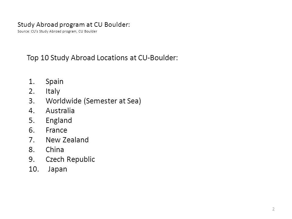 Top 10 Majors 1.International Affairs 2. Psychology 3.