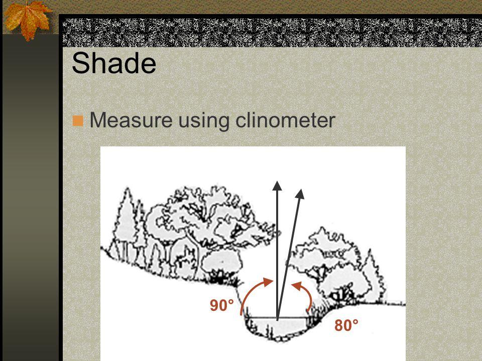 Substrate Percent (within each unit) Silt/Organics Sand Gravel Cobble Boulder Bedrock Large Boulder Count (>1.5 ft diameter)