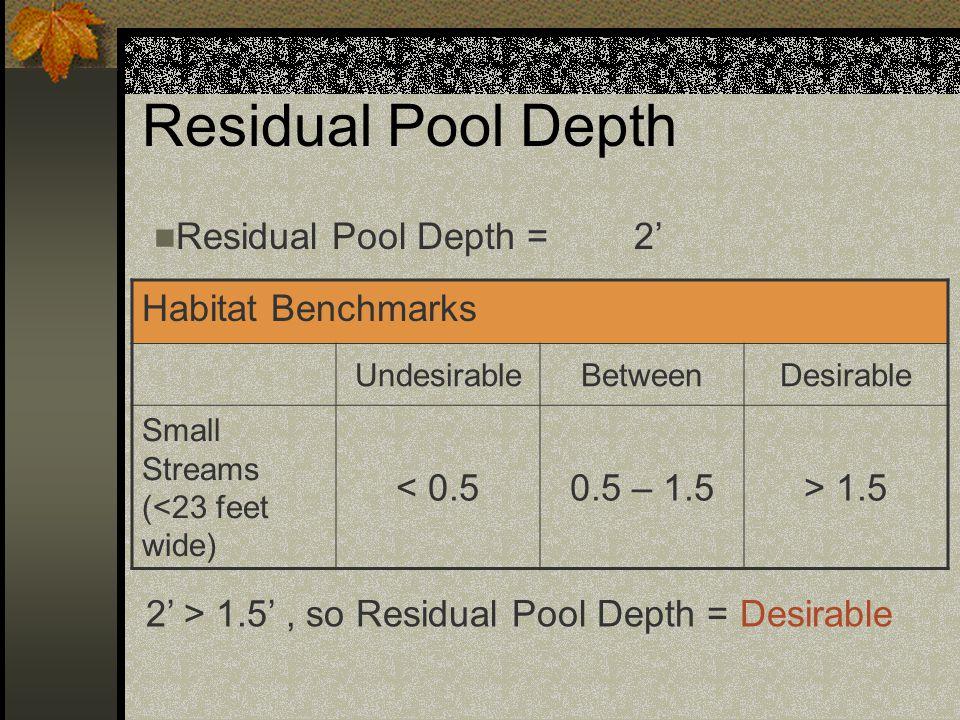 Habitat Summary – Riffles Width to Depth Ratio Percent Gravel Percent Sand-Silt-Organics