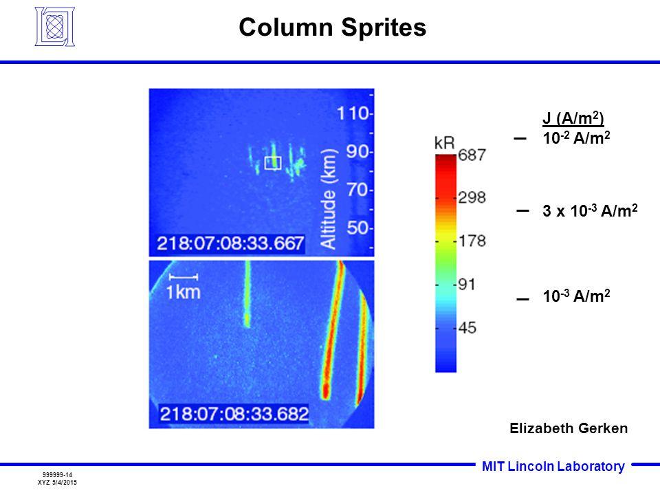 MIT Lincoln Laboratory 999999-14 XYZ 5/4/2015 Column Sprites J (A/m 2 ) 10 -2 A/m 2 3 x 10 -3 A/m 2 10 -3 A/m 2 Elizabeth Gerken