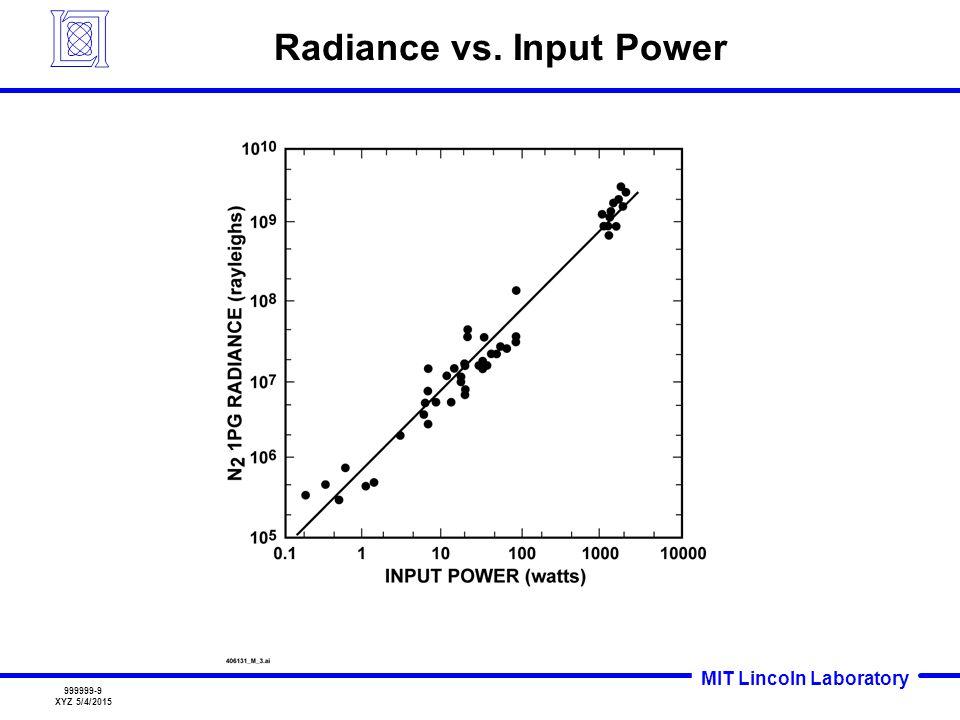 MIT Lincoln Laboratory 999999-9 XYZ 5/4/2015 Radiance vs. Input Power