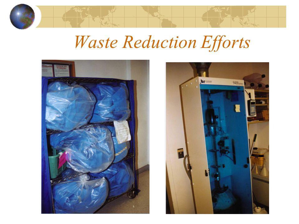 Waste Reduction Efforts
