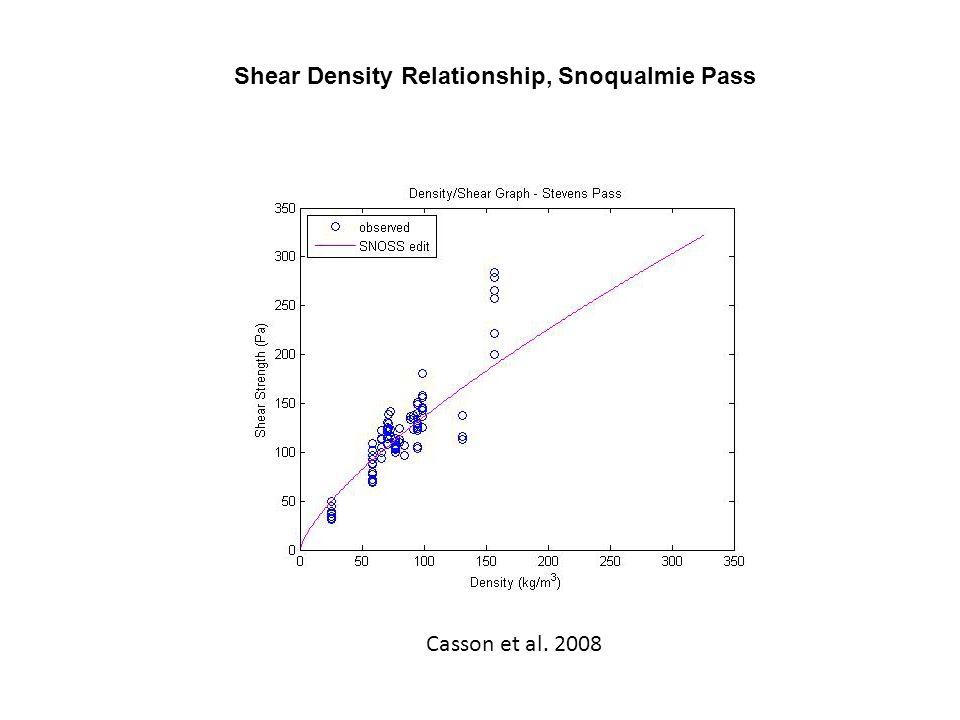 Casson et al. 2008 Shear Density Relationship, Snoqualmie Pass