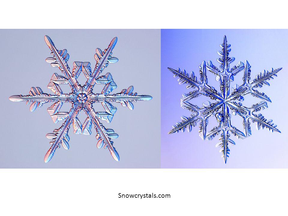 Types of Snow Metamorphism in Snow pack
