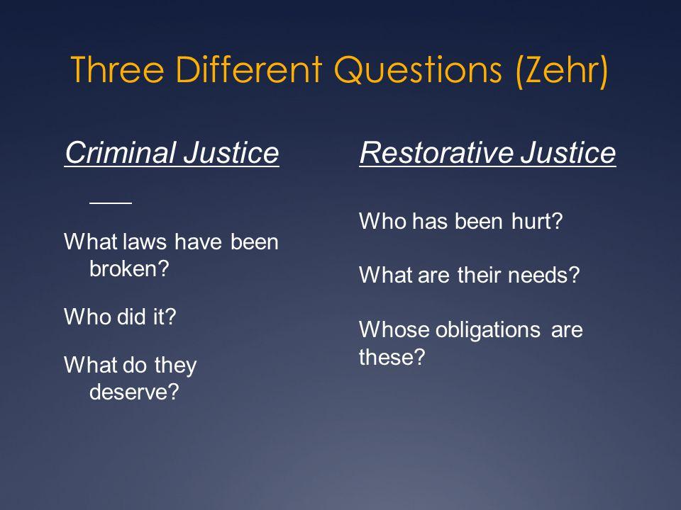 Principles of Restorative Justice 1.