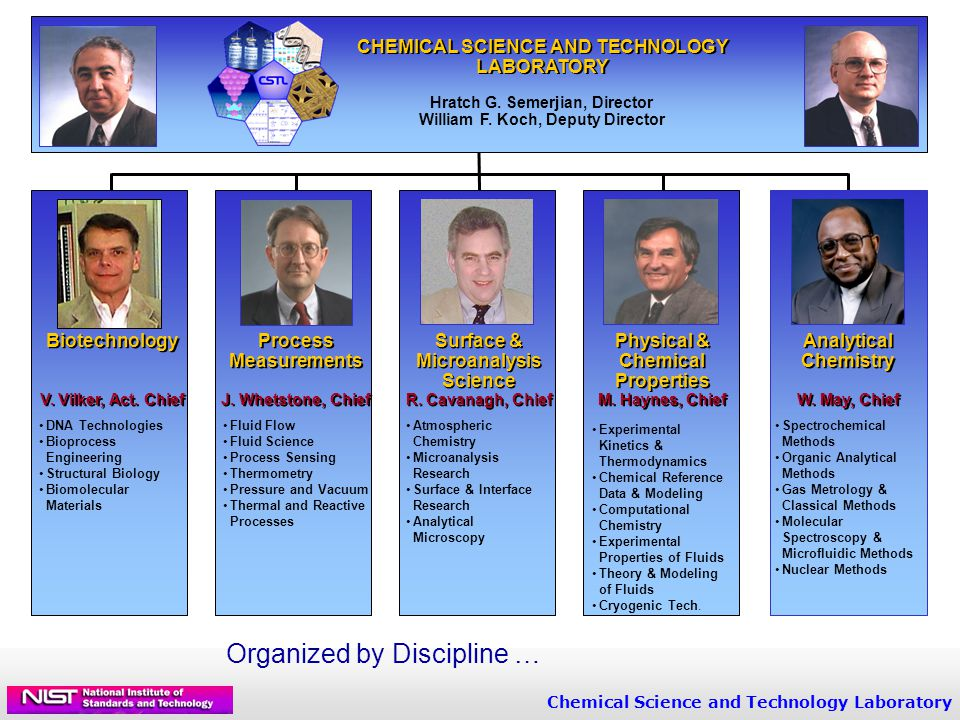 Chemical Science and Technology Laboratory CSTL Programs Transportation Energy Systems Biotechnology Nanotechnology Healthcare Environmental Technologies Microelectronics Data and Informatics Biomaterials Forensics International Measurement Standards Chemical and Allied Products Industrial and Analytical Instrument Services Food and Nutrition … Focused by Customer-Driven Programs