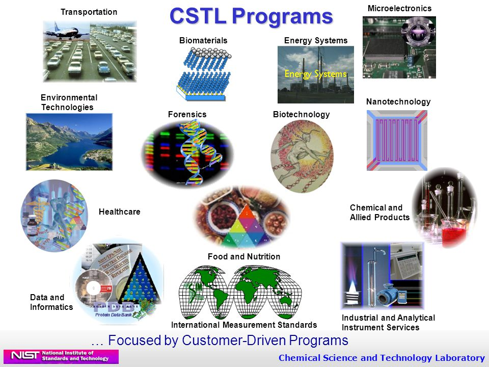 Chemical Science and Technology Laboratory CSTL Facilities CARB ACSL NIST Boulder NIST Charleston