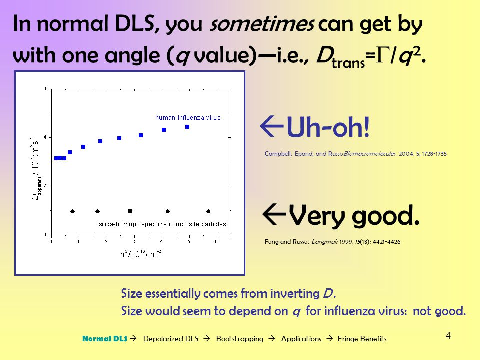 4 In normal DLS, you sometimes can get by with one angle (q value)—i.e., D trans =  /q 2.