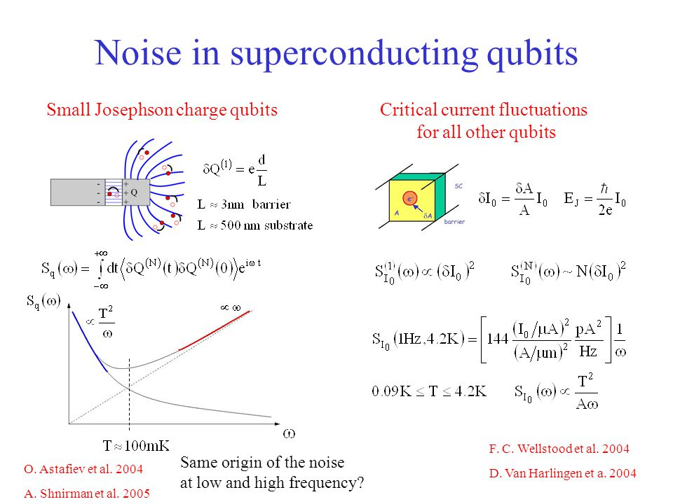 Noise in superconducting qubits Small Josephson charge qubitsCritical current fluctuations for all other qubits Same origin of the noise at low and hi