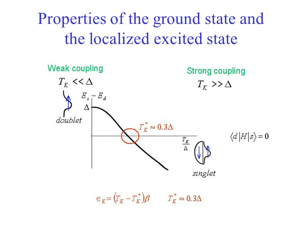 Properties of the ground state and the localized excited state